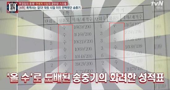 """Lộ bảng điểm không tưởng của """"soái ca"""" Song Joong Ji - 4"""