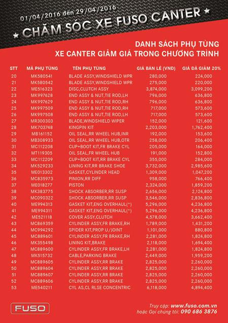 """FUSO Việt Nam phát động chương trình """"chăm sóc xe Canter"""" - 6"""