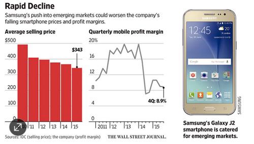 Samsung muốn giành lại khách hàng tại các thị trường mới nổi - 1