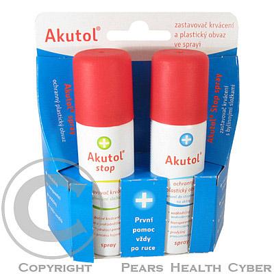 AKUTOL - Sản phẩm mới về cầm máu và chăm sóc vết thương - 2