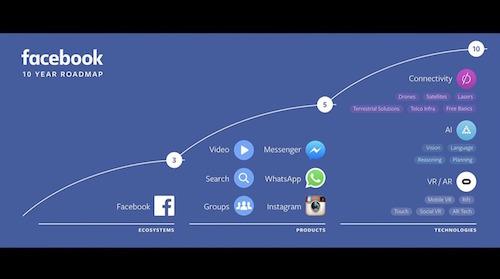 Công cụ đăng nhập Facebook - 1