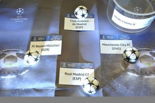 Kết quả lễ bốc thăm tứ kết cup c1 2016 - 2