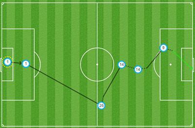 Chi tiết Leicester City - West Ham: Kịch bản khó tin (KT) - 5