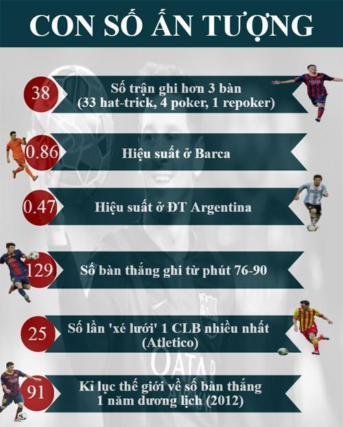 Messi & 500 bàn thắng: Huyền thoại và hơn thế nữa (Infographic) - 4