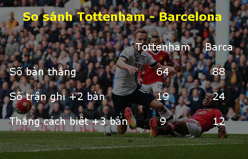 Tottenham: Một phiên bản Barca ở Premier League - 4
