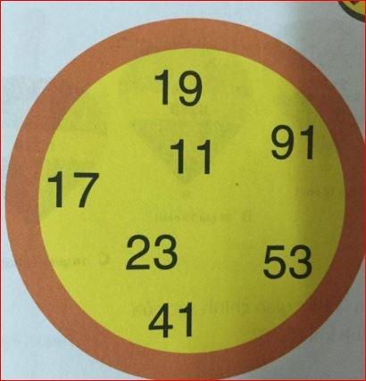 Bài toán khó: Tìm số không cùng nhóm với các số còn lại - 1