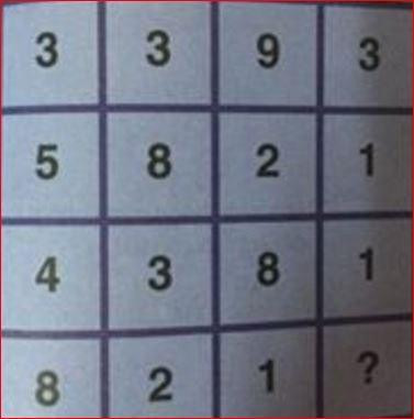 Bài toán thú vị: Tìm số thích hợp điền vào dấu hỏi - 1