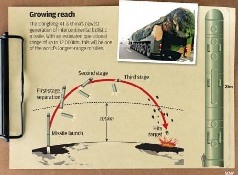 Trung Quốc thử tên lửa có thể bắn tới Mỹ trong 30 phút - 2