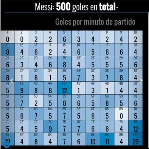 Thời điểm Messi nguy hiểm nhất: Phút 90 nghẹt thở - 2