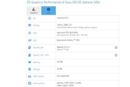 ZenFone 3 vỏ kim loại, giá rẻ sắp ra mắt - 2