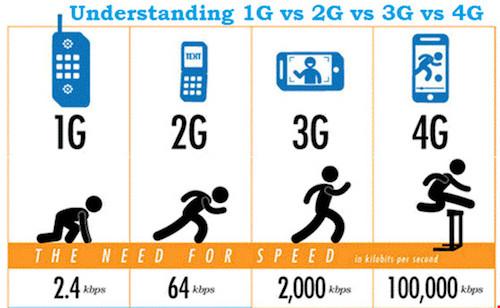 Chưa khai tử mạng thông tin di động 2G - 1