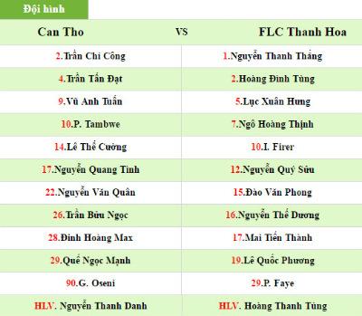 Sôi động V-League 23/4: 7 bàn thắng trên sân Cần Thơ - 4