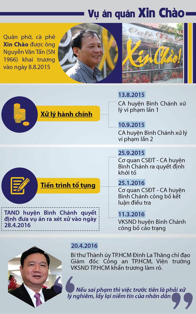 [Infographic] Toàn cảnh vụ chủ quán Xin Chào bị khởi tố - 1