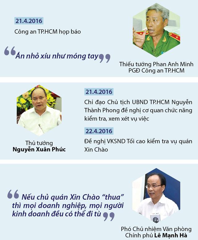 [Infographic] Toàn cảnh vụ chủ quán Xin Chào bị khởi tố - 2