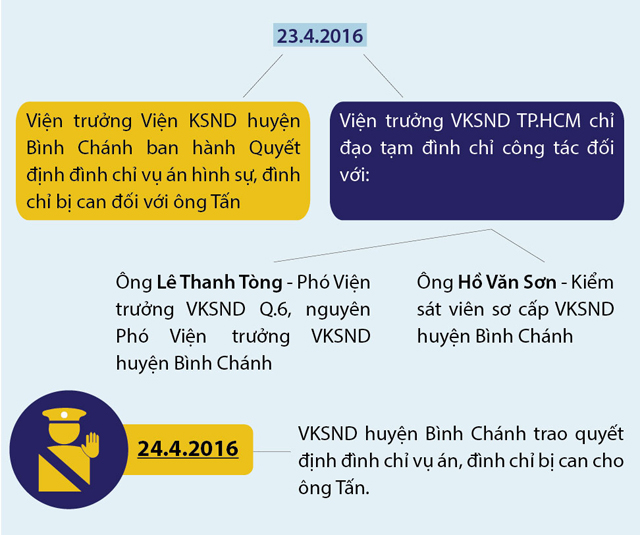 [Infographic] Toàn cảnh vụ chủ quán Xin Chào bị khởi tố - 3