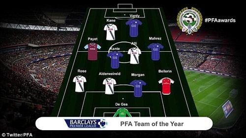 Đội hình hay nhất NHA: MU chấp Chelsea, Arsenal, Man City - 1