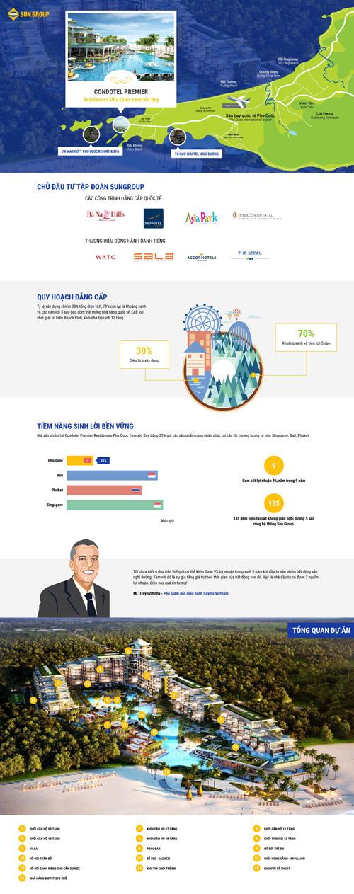 Hai dự án BĐS đẳng cấp của Tập đoàn Sun Group thu hút chủ đầu tư - 4