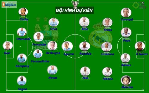 Chi tiết Man City - Real Madrid: Lực bất tòng tâm (KT) - 19
