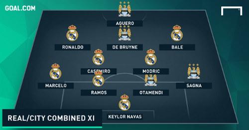 Chi tiết Man City - Real Madrid: Lực bất tòng tâm (KT) - 13