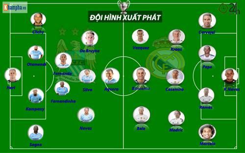 Chi tiết Man City - Real Madrid: Lực bất tòng tâm (KT) - 12