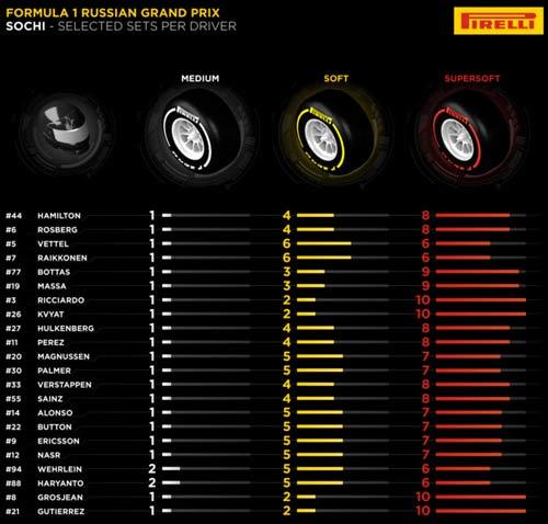 F1, Russian GP: Hamilton, Vettel tổng tấn công Rosberg - 2