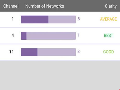 4 mẹo nhỏ giúp tăng tốc Wi-Fi ngay lập tức - 1