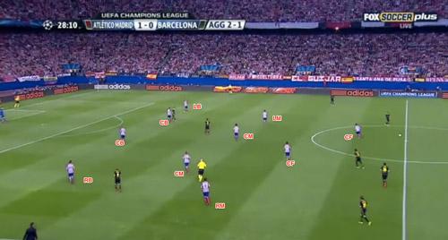 """Atletico Madrid: """"Bức màn sắt"""" số 1 châu Âu - 3"""