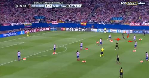 """Atletico Madrid: """"Bức màn sắt"""" số 1 châu Âu - 5"""