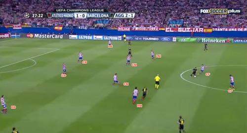 """Atletico Madrid: """"Bức màn sắt"""" số 1 châu Âu - 4"""