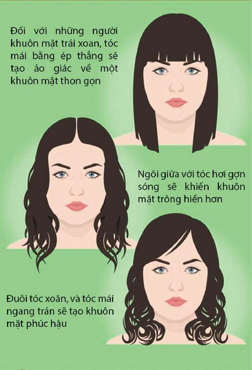 Bí kíp chọn tóc phù hợp giúp khuôn mặt thêm xinh - 3