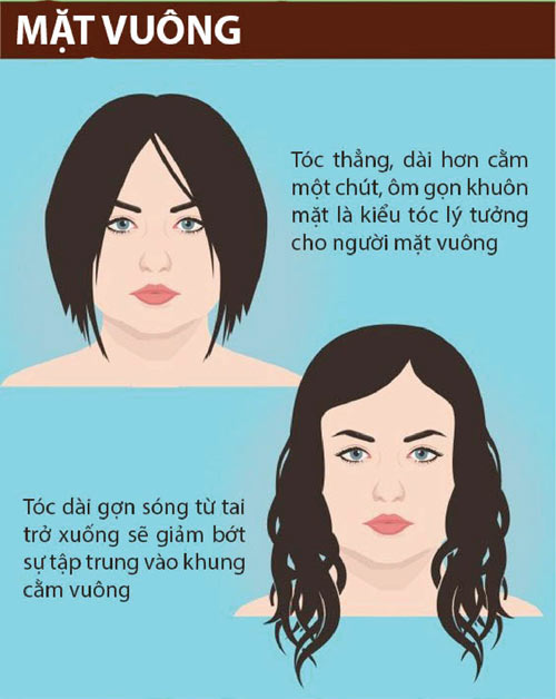 Bí kíp chọn tóc phù hợp giúp khuôn mặt thêm xinh - 4