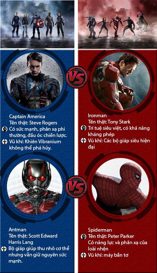 """Đọ sức mạnh của siêu anh hùng trong """"Captain America"""" - 2"""