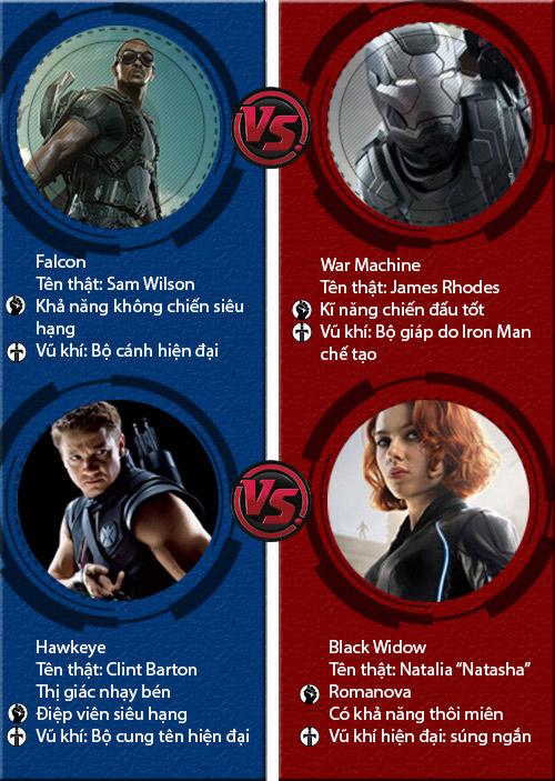 """Đọ sức mạnh của siêu anh hùng trong """"Captain America"""" - 3"""