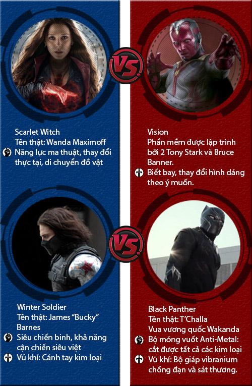 """Đọ sức mạnh của siêu anh hùng trong """"Captain America"""" - 4"""