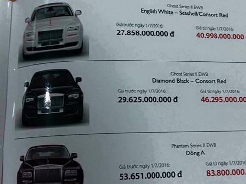 SỐC: Siêu xe tại VN tăng giá gần 20 tỷ đồng sau 1/7 - 1