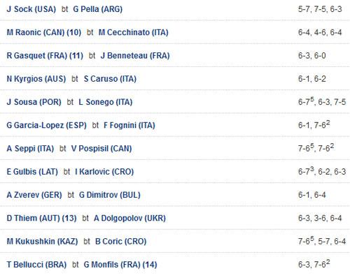 Rome Masters ngày 1: Dimitrov dừng bước - 2