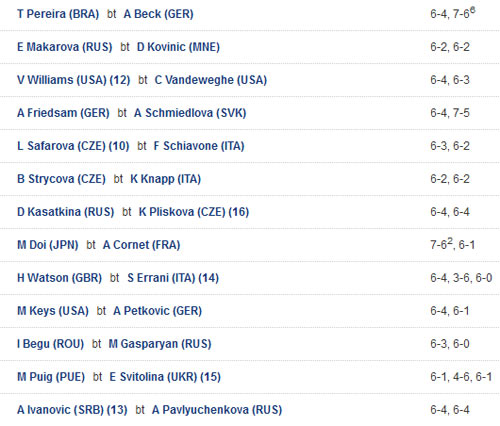 Rome Masters ngày 1: Dimitrov dừng bước - 3