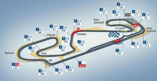 F1 - Spanish GP: Đường đua quen thuộc liệu có bất ngờ? - 2