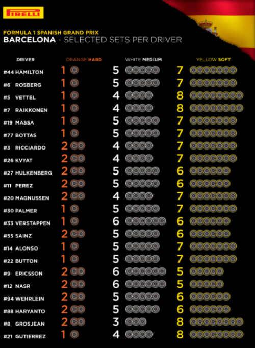 F1 - Spanish GP: Đường đua quen thuộc liệu có bất ngờ? - 3