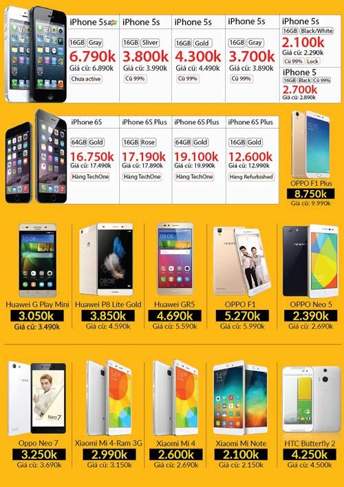 Xả kho smartphone - OPPO F1 3 triệu, iPhone 5S 2.5 triệu đồng - 3
