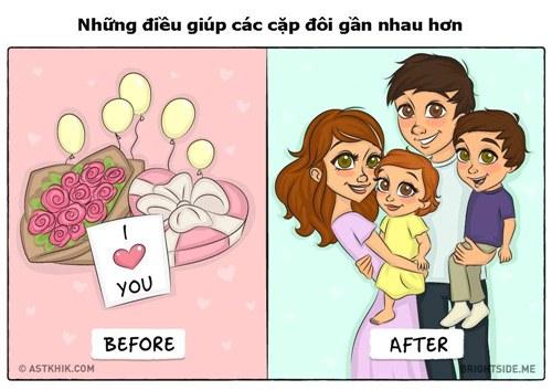 Hành động khác biệt giữa các đôi trước và sau khi cưới - 3
