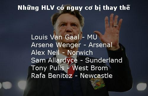 Premier League: Van Gaal, Wenger và những chiếc ghế lung lay - 2