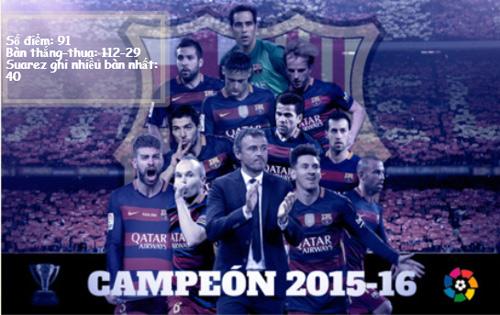 Nhìn lại hành trình vô địch La Liga của Barca - 1