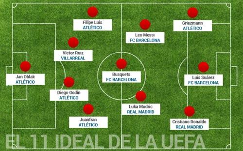 Đội hình tiêu biểu La Liga: Atletico lấn át Barca, Real - 2