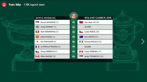 """Phân nhánh Roland Garros: Djokovic hẹn Nadal """"chung kết sớm"""" - 3"""
