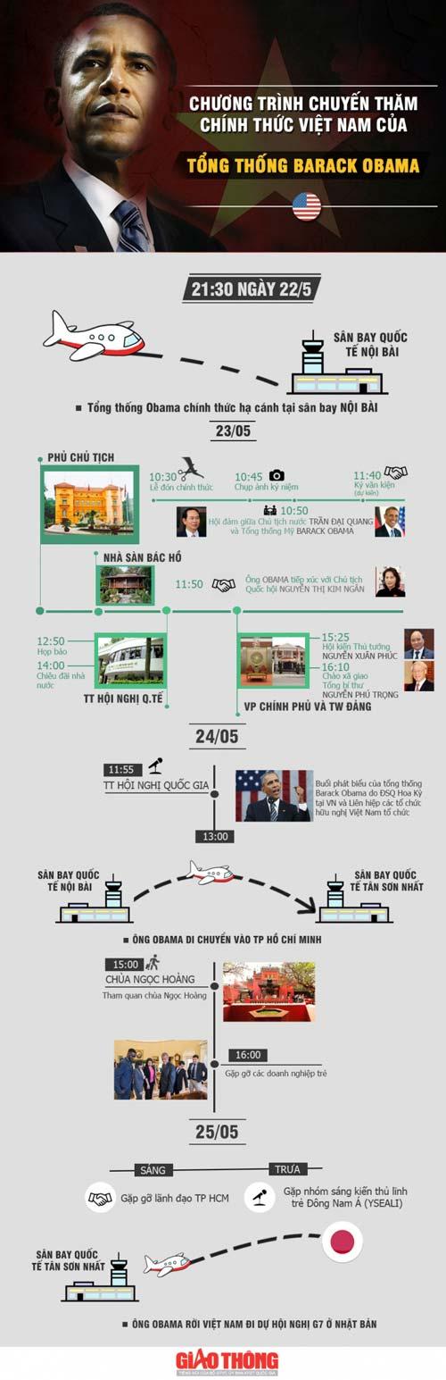 Lịch trình Obama tại Việt Nam - Hoạt động của ông Obama ở VN - 1