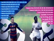 """Bóng đá - Vô địch cúp Nhà vua, Messi vượt mặt """"Vua"""" Pele"""