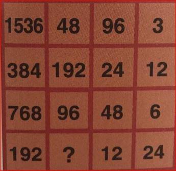 Bài toán hóc búa: Tìm số thích hợp điền vào dấu ? - 1