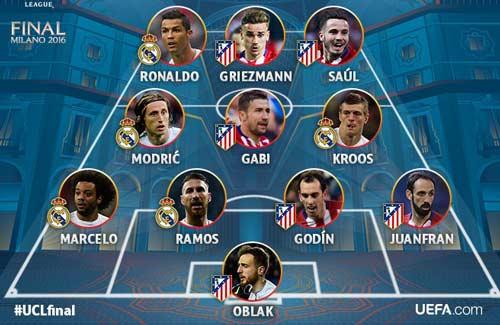 Ronaldo từng suýt gia nhập Atletico Madrid - 2