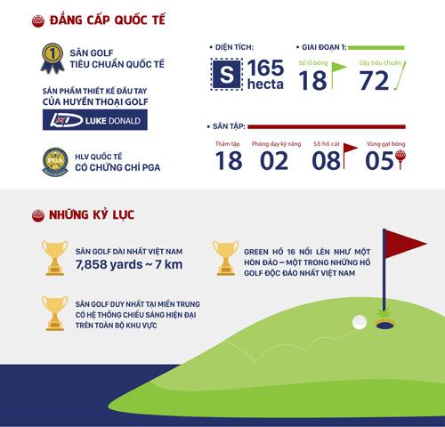 Tuyệt tác sân golf đẳng cấp quốc tế đầu tiên tại Bà Nà - 2